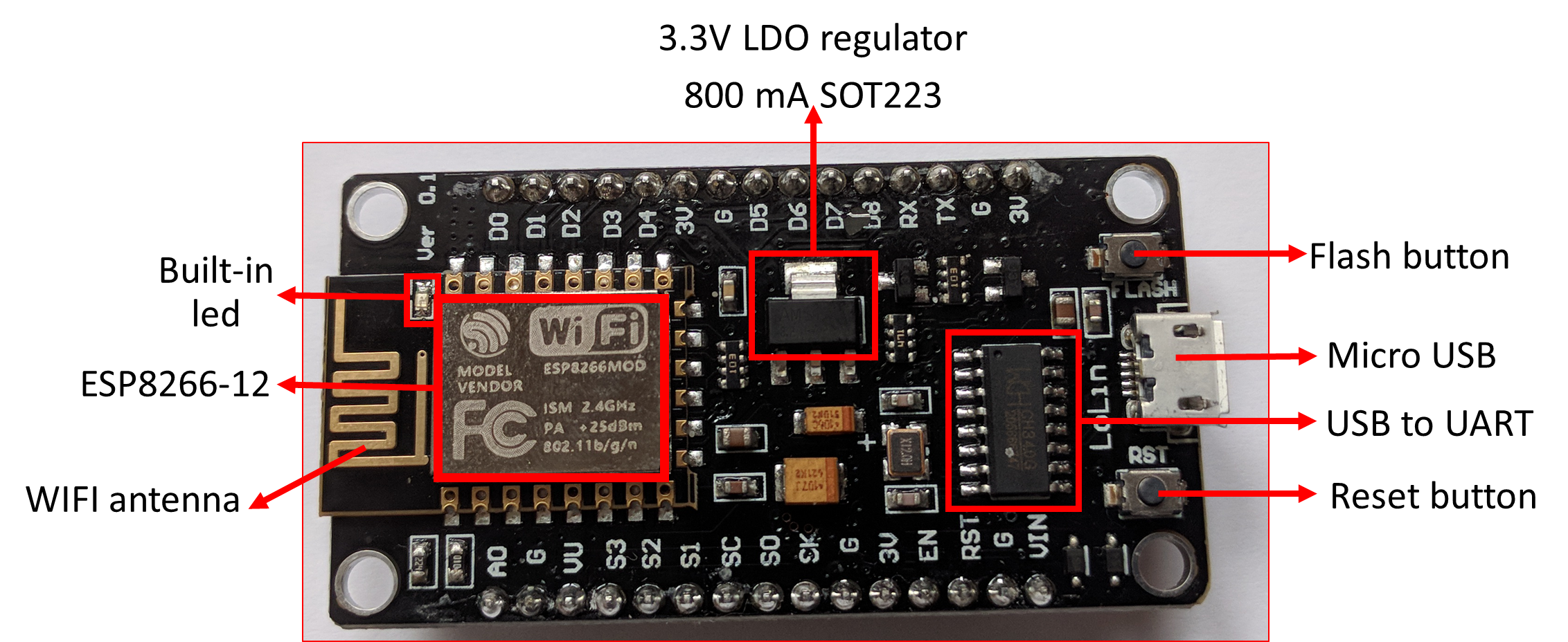 Introduction to the Internet of Things (IoT): ESP8266 architecture