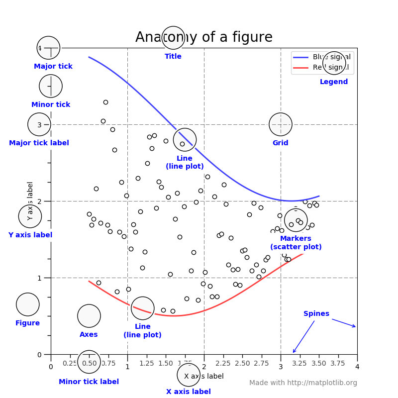 Working With Spatiotemporal Data In Python - Matplotlib us states map