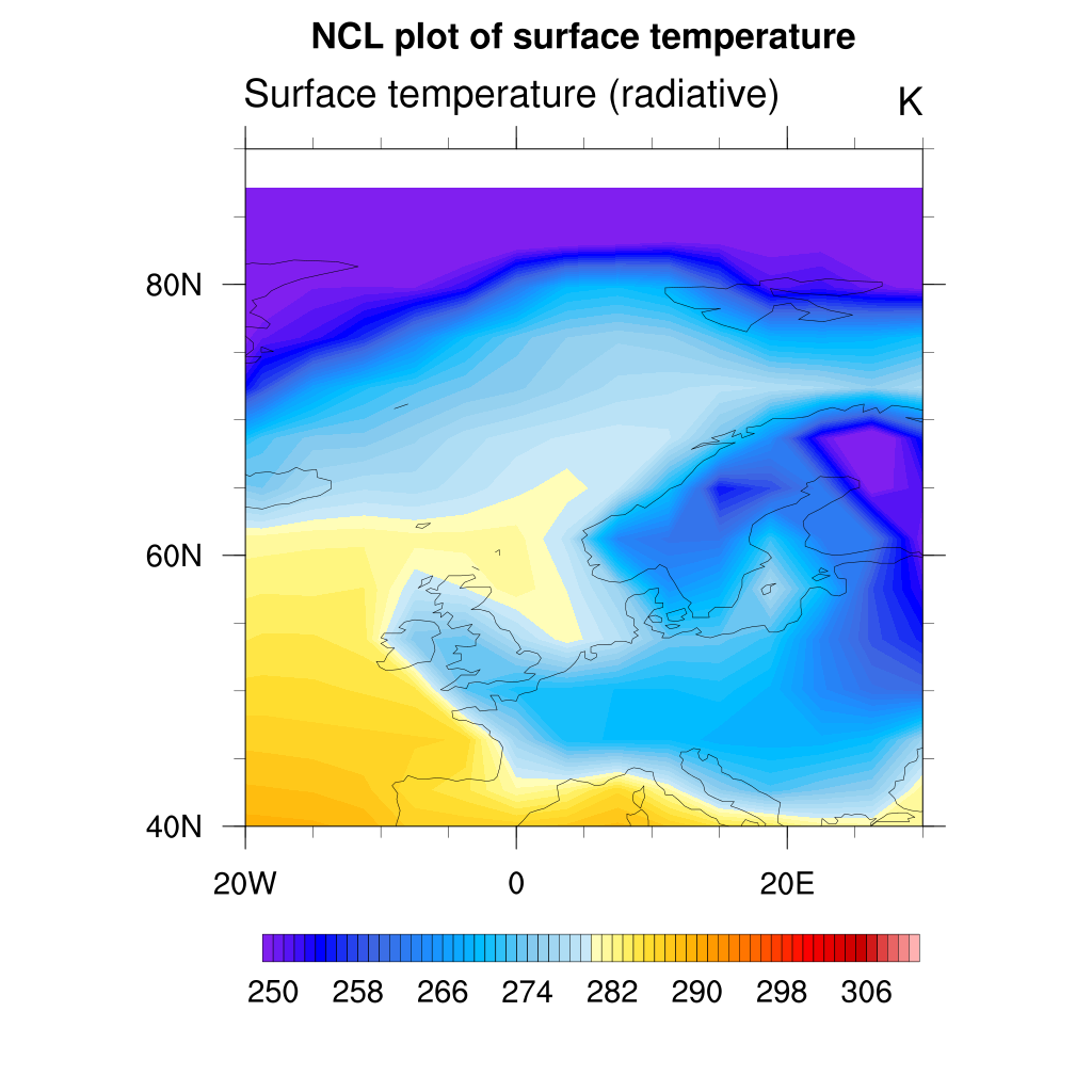 Introduction to NCL: Plotting with NCL